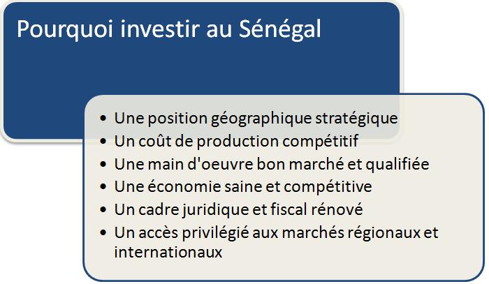 Investir au Sénégal